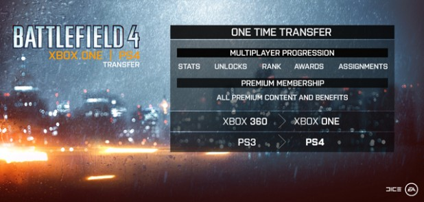Bring your BF4 MP stats to next-gen